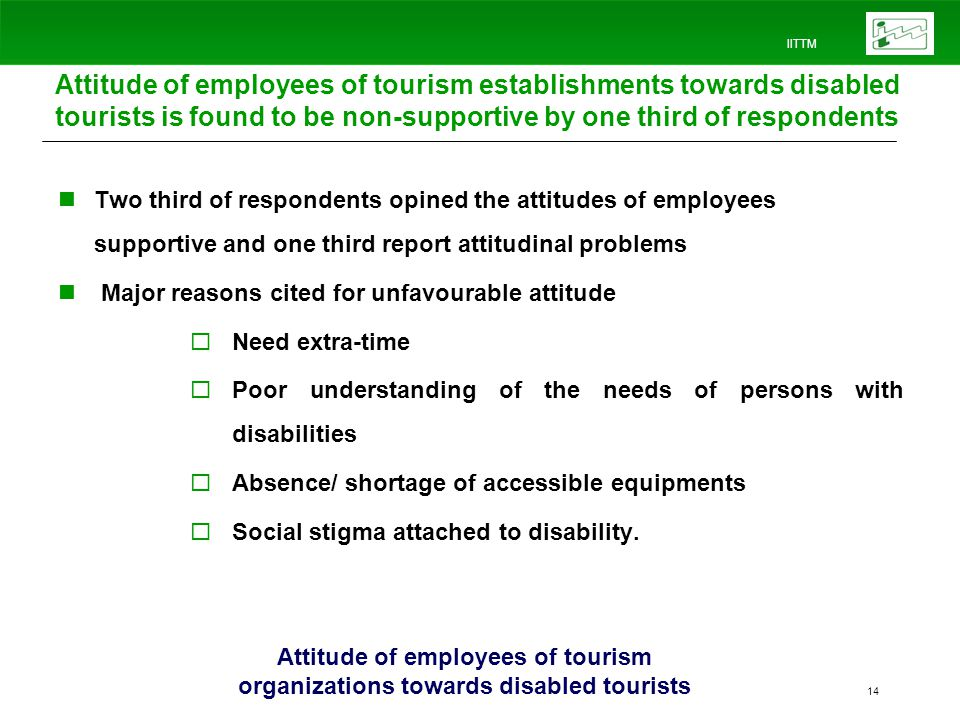 IITTM 14 Attitude of employees of tourism establishments towards disabled tourists is found to be non-supportive by one third of respondents Attitude of employees of tourism organizations towards disabled tourists Two third of respondents opined the attitudes of employees supportive and one third report attitudinal problems Major reasons cited for unfavourable attitude Need extra-time Poor understanding of the needs of persons with disabilities Absence/ shortage of accessible equipments Social stigma attached to disability.
