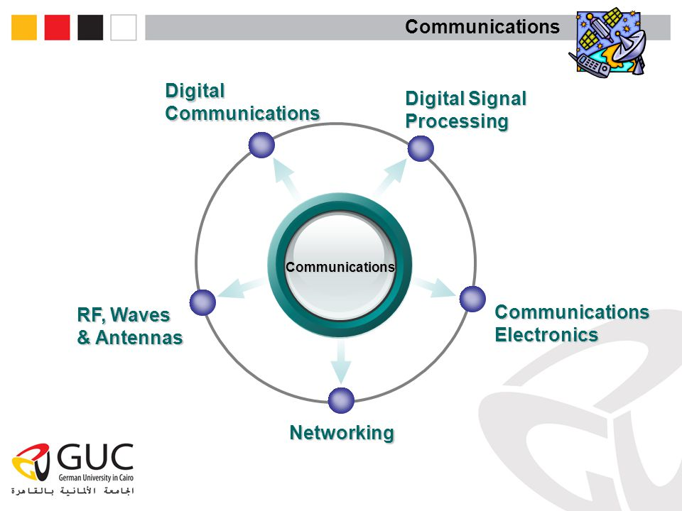 Communications DigitalCommunications Digital Signal Processing CommunicationsElectronics RF, Waves & Antennas Networking Communications