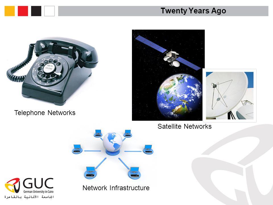 Twenty Years Ago Telephone Networks Network Infrastructure Satellite Networks