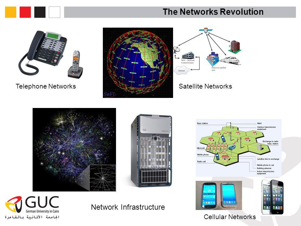 The Networks Revolution Telephone Networks Network Infrastructure Satellite Networks Cellular Networks