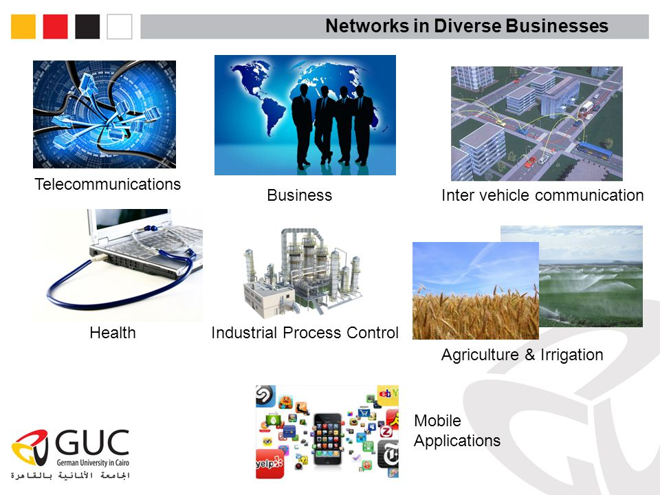 Networks in Diverse Businesses Telecommunications BusinessInter vehicle communication HealthIndustrial Process Control Agriculture & Irrigation Mobile Applications