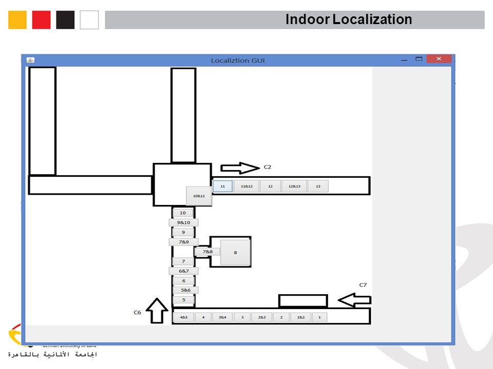 Indoor Localization