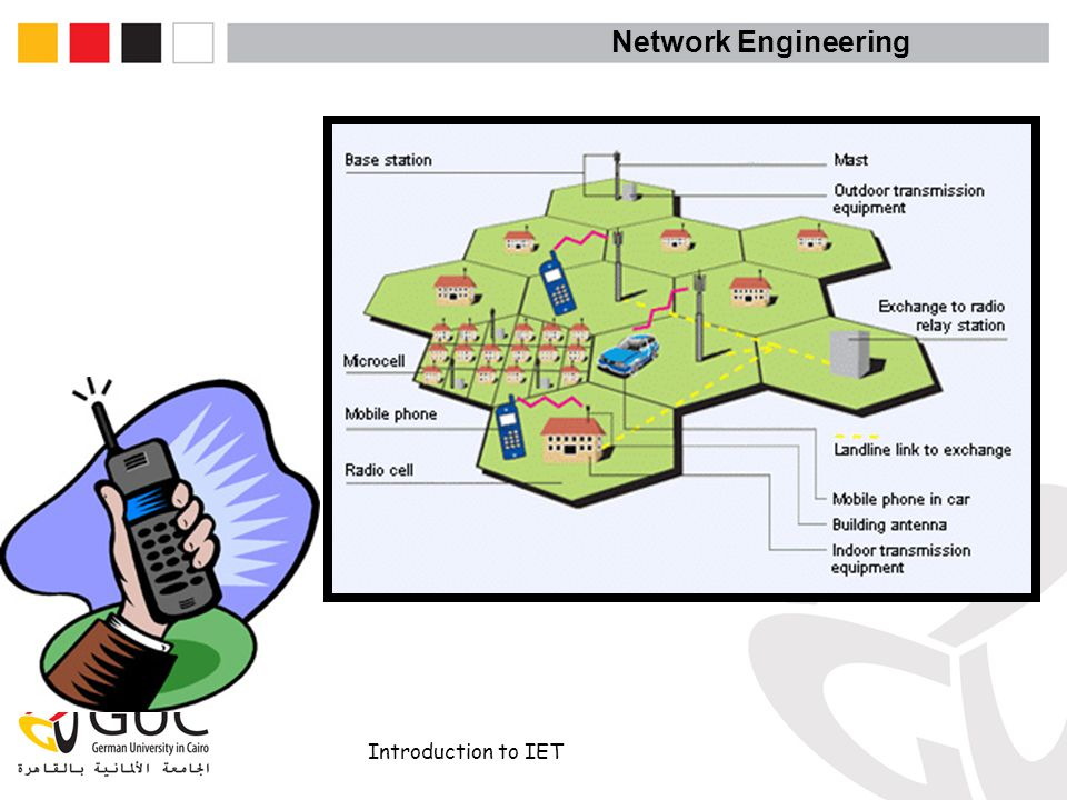Network Engineering Introduction to IET