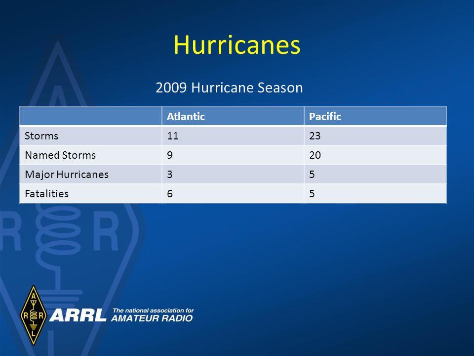 Hurricanes AtlanticPacific Storms1123 Named Storms920 Major Hurricanes35 Fatalities65 2009 Hurricane Season