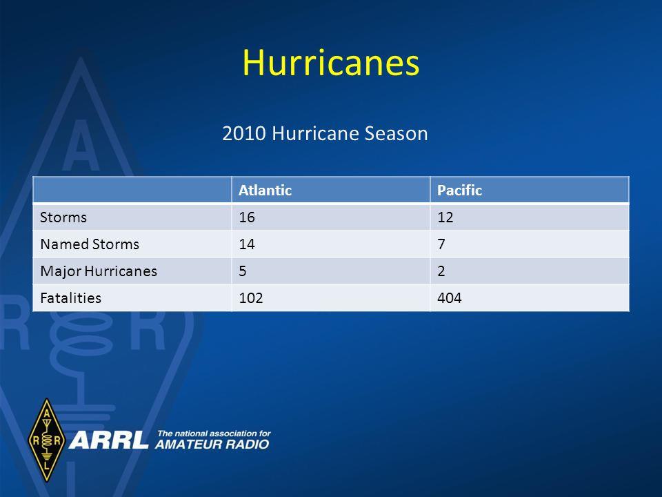 AtlanticPacific Storms1612 Named Storms147 Major Hurricanes52 Fatalities102404 Hurricanes 2010 Hurricane Season