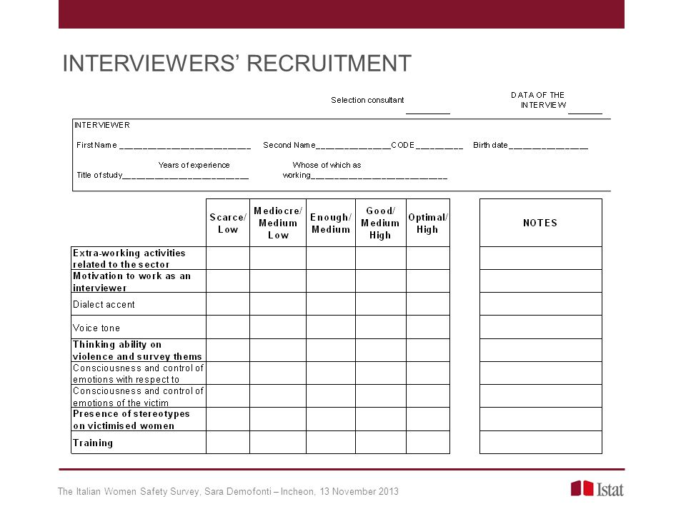 INTERVIEWERS RECRUITMENT The Italian Women Safety Survey, Sara Demofonti – Incheon, 13 November 2013