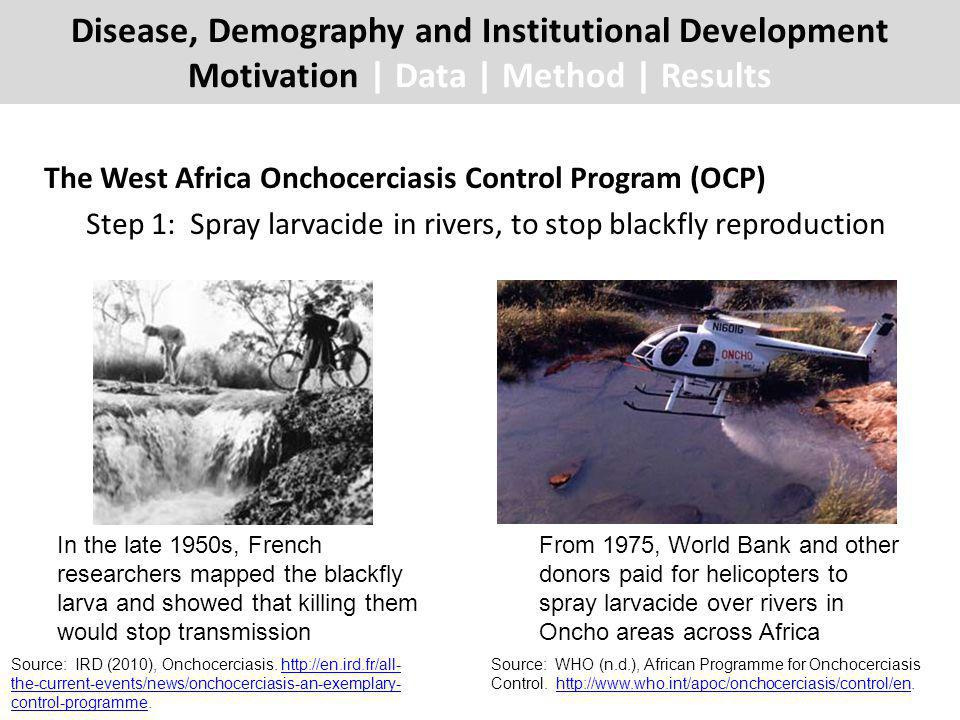 Disease, Demography and Institutional Development Motivation | Data | Method | Results The West Africa Onchocerciasis Control Program (OCP) Step 1: Spray larvacide in rivers, to stop blackfly reproduction In the late 1950s, French researchers mapped the blackfly larva and showed that killing them would stop transmission From 1975, World Bank and other donors paid for helicopters to spray larvacide over rivers in Oncho areas across Africa Source: IRD (2010), Onchocerciasis.