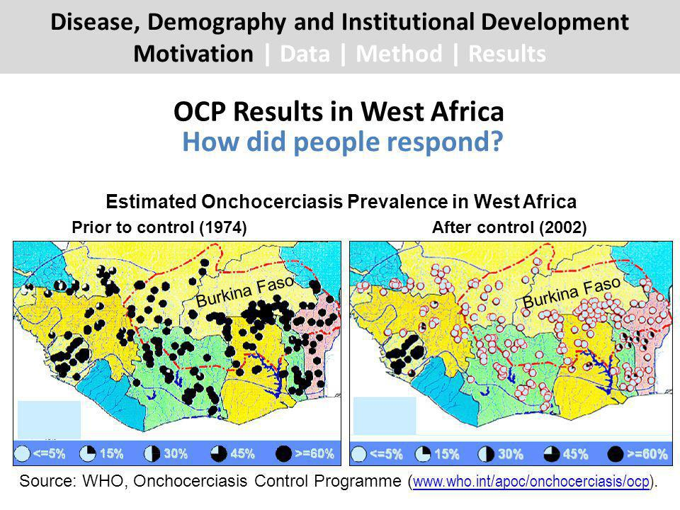 Disease, Demography and Institutional Development Motivation | Data | Method | Results OCP Results in West Africa Burkina Faso Estimated Onchocerciasis Prevalence in West Africa Prior to control (1974)After control (2002) Source: WHO, Onchocerciasis Control Programme ( www.who.int/apoc/onchocerciasis/ocp).