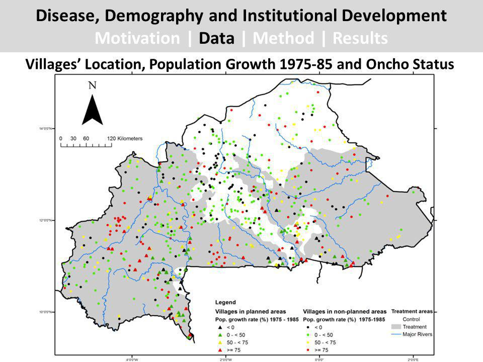 Disease, Demography and Institutional Development Motivation | Data | Method | Results Villages Location, Population Growth 1975-85 and Oncho Status