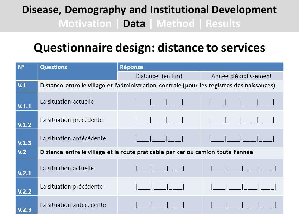 Questionnaire design: distance to services Disease, Demography and Institutional Development Motivation | Data | Method | Results N°QuestionsRéponse Distance (en km)Année détablissement V.1Distance entre le village et ladministration centrale (pour les registres des naissances) V.1.1 La situation actuelle|____|____|____||____|____|____|____| V.1.2 La situation précédente|____|____|____||____|____|____|____| V.1.3 La situation antécédente|____|____|____||____|____|____|____| V.2Distance entre le village et la route praticable par car ou camion toute lannée V.2.1 La situation actuelle|____|____|____||____|____|____|____| V.2.2 La situation précédente|____|____|____||____|____|____|____| V.2.3 La situation antécédente|____|____|____||____|____|____|____|