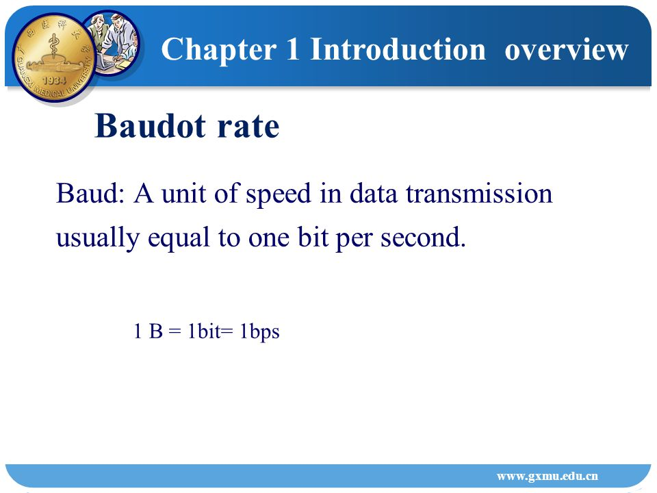 www.gxmu.edu.cn baudot: Character ------five pulses Emile baudot The first printing telegraph system used the Baudot code.