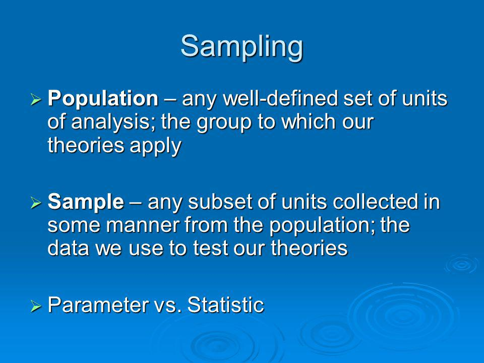 Types of Probability Samples Simple random sample – each element of the population has an equal chance of being selected Simple random sample – each element of the population has an equal chance of being selected Systematic sample – elements selected from a list at predetermined intervals Systematic sample – elements selected from a list at predetermined intervals