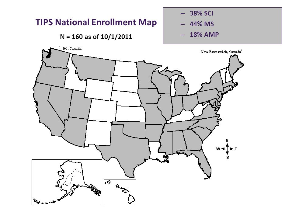 TIPS National Enrollment Map N = 160 as of 10/1/2011 – 38% SCI – 44% MS – 18% AMP