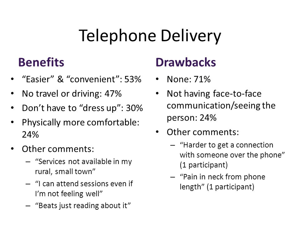 Telephone Delivery Benefits Easier & convenient: 53% No travel or driving: 47% Dont have to dress up: 30% Physically more comfortable: 24% Other comments: – Services not available in my rural, small town – I can attend sessions even if Im not feeling well – Beats just reading about it Drawbacks None: 71% Not having face-to-face communication/seeing the person: 24% Other comments: – Harder to get a connection with someone over the phone (1 participant) – Pain in neck from phone length (1 participant)