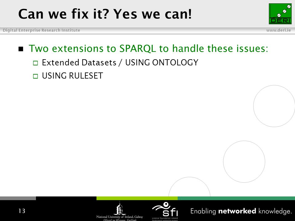 Digital Enterprise Research Institute www.deri.ie Can we fix it? Yes we can! Two extensions to SPARQL to handle these issues: Extended Datasets / USIN