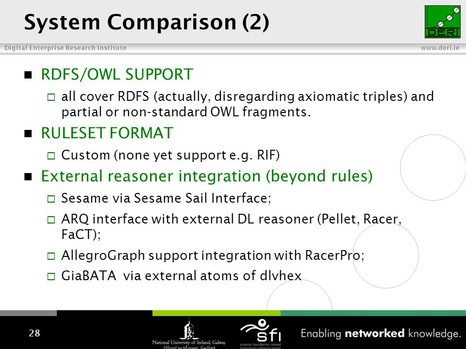 Digital Enterprise Research Institute www.deri.ie System Comparison (2) RDFS/OWL SUPPORT all cover RDFS (actually, disregarding axiomatic triples) and