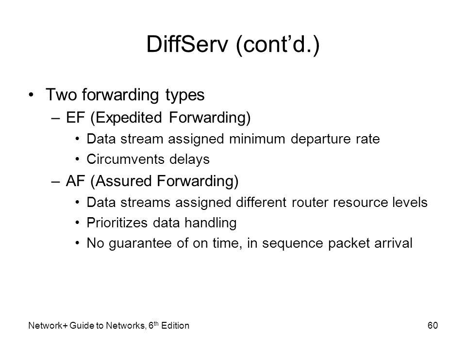 DiffServ (contd.) Two forwarding types –EF (Expedited Forwarding) Data stream assigned minimum departure rate Circumvents delays –AF (Assured Forwardi