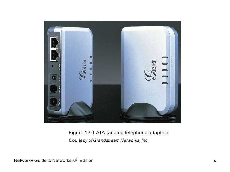 9 Figure 12-1 ATA (analog telephone adapter) Courtesy of Grandstream Networks, Inc.
