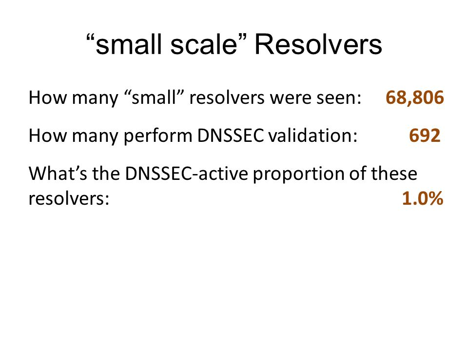 small scale Resolvers How many small resolvers were seen: 68,806 How many perform DNSSEC validation: 692 Whats the DNSSEC-active proportion of these resolvers: 1.0%