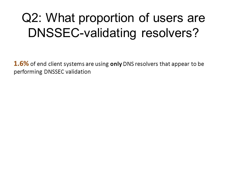 Q2: What proportion of users are DNSSEC-validating resolvers? 1.6% of end client systems are using only DNS resolvers that appear to be performing DNS