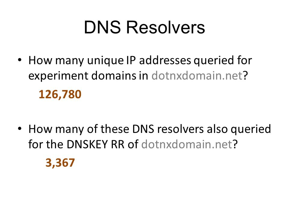 DNS Resolvers How many unique IP addresses queried for experiment domains in dotnxdomain.net.