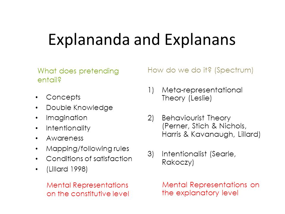 Explananda and Explanans What does pretending entail? Concepts Double Knowledge Imagination Intentionality Awareness Mapping/following rules Condition
