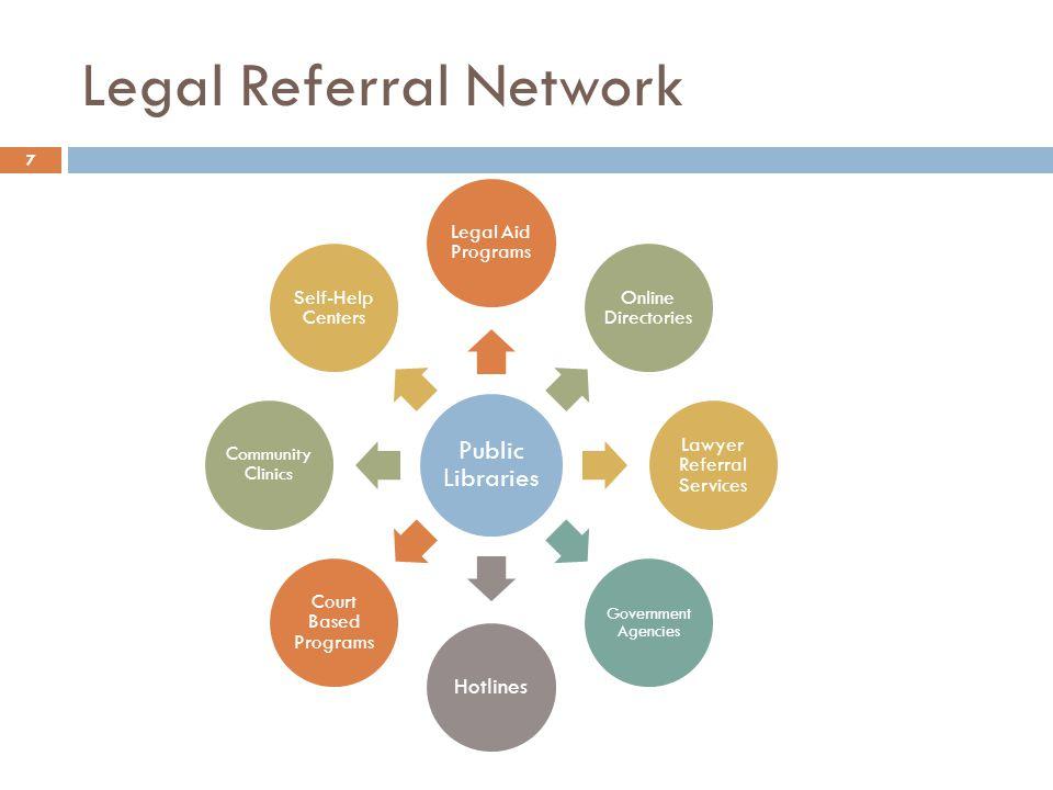 Legal Information vs.
