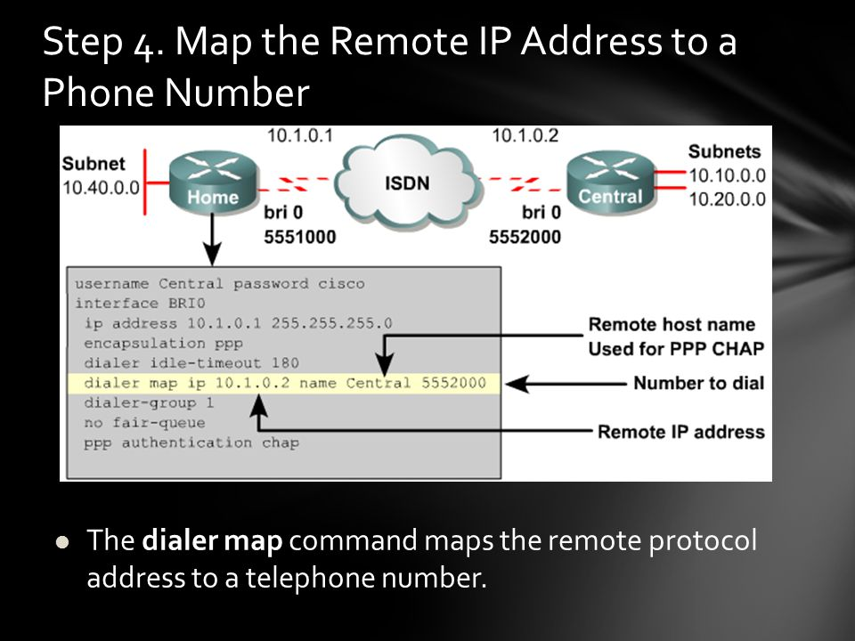 Step 4. Map the Remote IP Address to a Phone Number The dialer map command maps the remote protocol address to a telephone number.