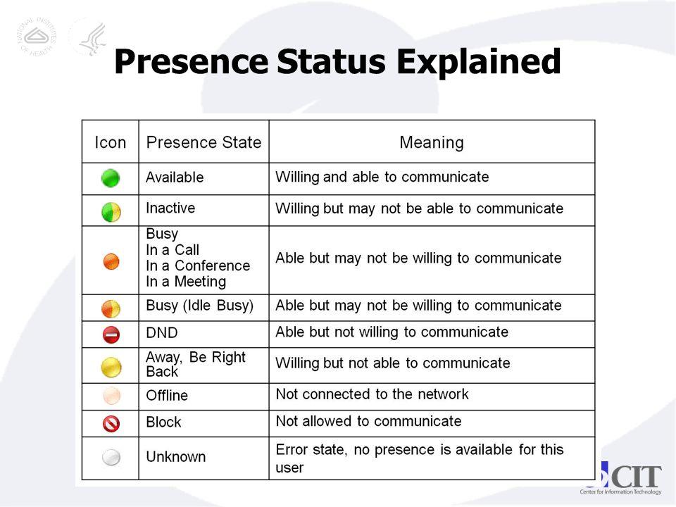 Presence Status Explained
