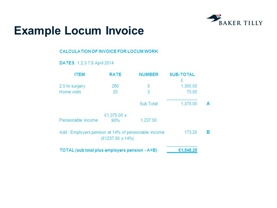 Example Locum Invoice CALCULATION OF INVOICE FOR LOCUM WORK DATES : 1,2,3 7,8 April 2014 ITEMRATENUMBERSUB-TOTAL £ 2.5 hr surgery26051,300.00 Home visits25375.00 Sub Total1,375.00 A Pensionable income £1,375.00 x 90%1,237.50 Add : Employers pension at 14% of pensionable income173.25 B (£1237.50 x 14%) TOTAL (sub total plus employers pension - A+B)£1,548.25