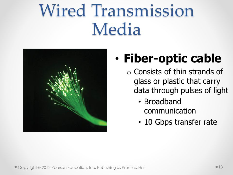 Wired Transmission Media Fiber-optic cable o Consists of thin strands of glass or plastic that carry data through pulses of light Broadband communicat