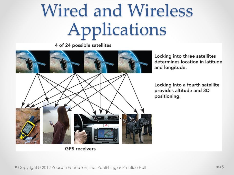 Wired and Wireless Applications Copyright © 2012 Pearson Education, Inc. Publishing as Prentice Hall 45