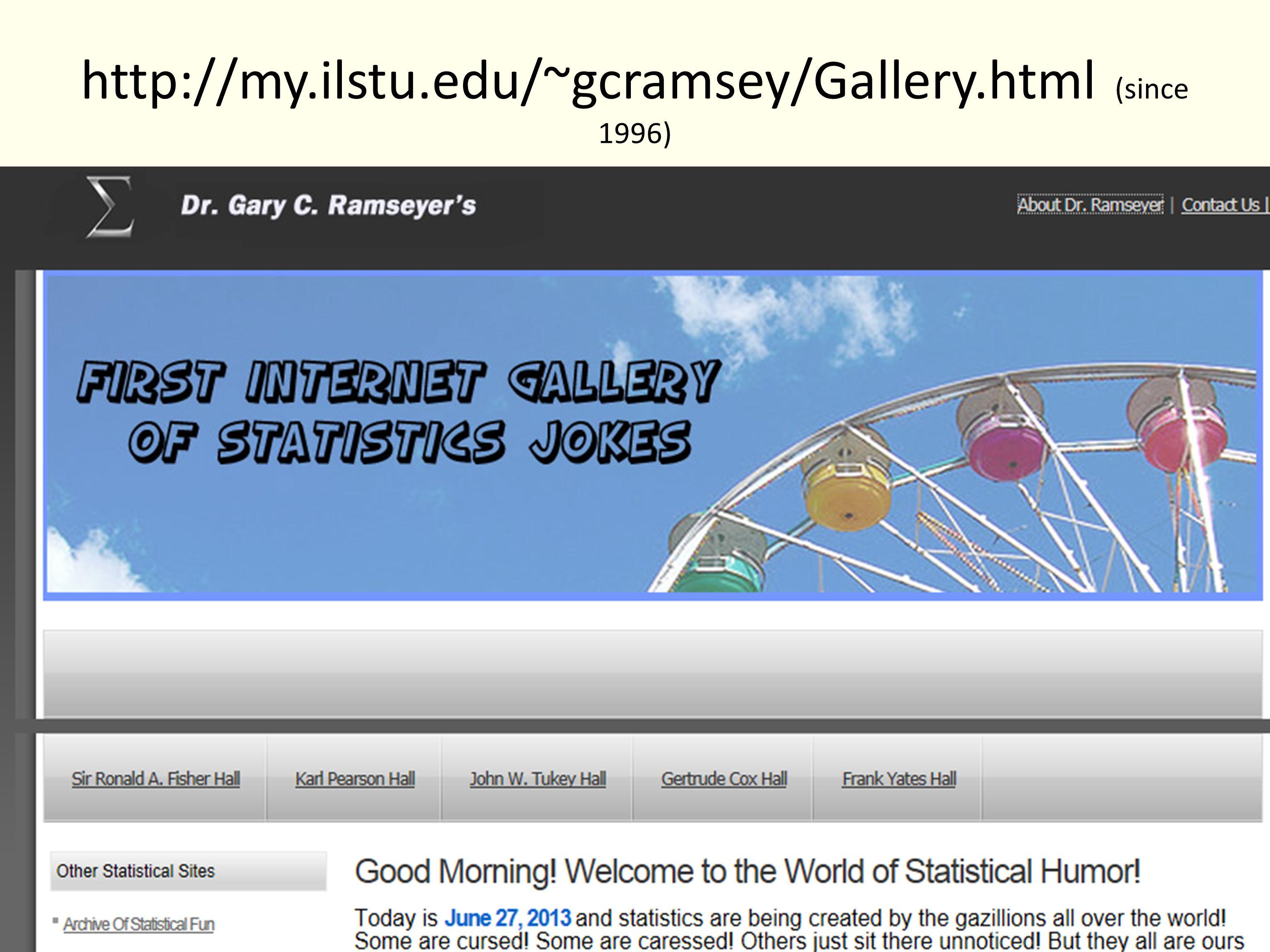 http://my.ilstu.edu/~gcramsey/Gallery.html (since 1996)