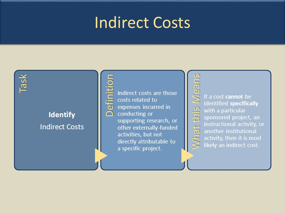Indirect Costs Task Identify Indirect CostsDefinition Indirect costs are those costs related to expenses incurred in conducting or supporting research