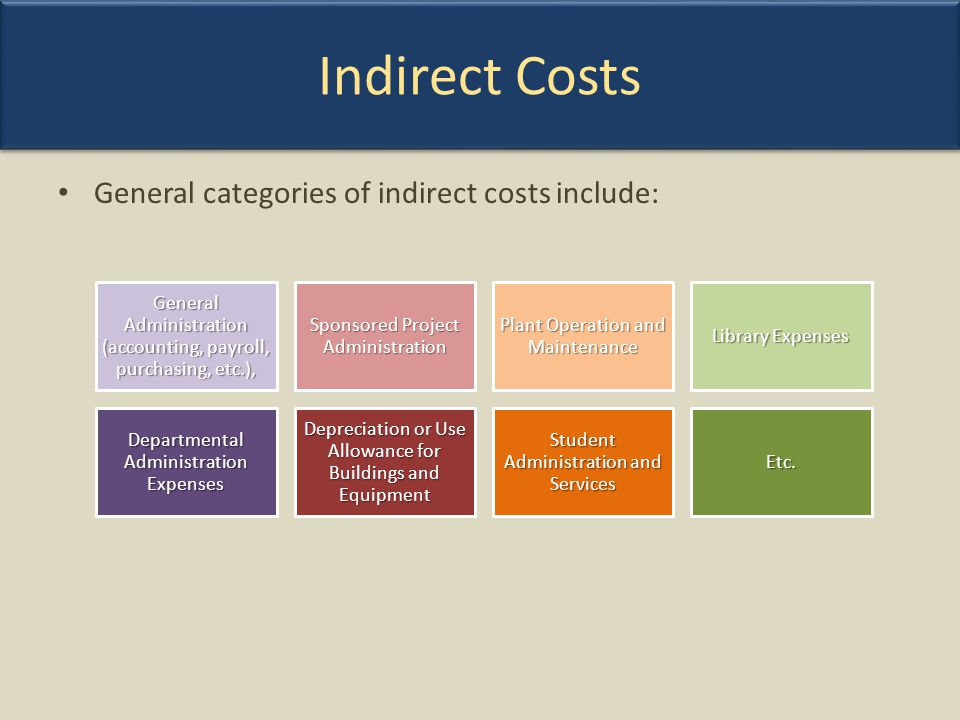 Indirect Costs General categories of indirect costs include: General Administration (accounting, payroll, purchasing, etc.), Sponsored Project Adminis