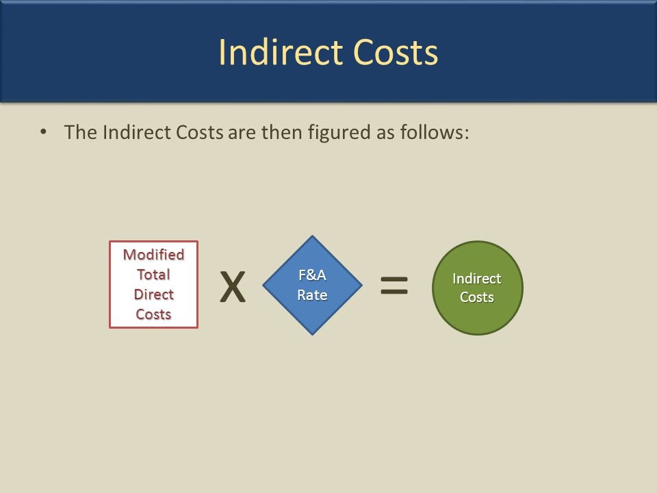 Indirect Costs The Indirect Costs are then figured as follows: x = Modified Total Direct Costs Indirect Costs F&ARate