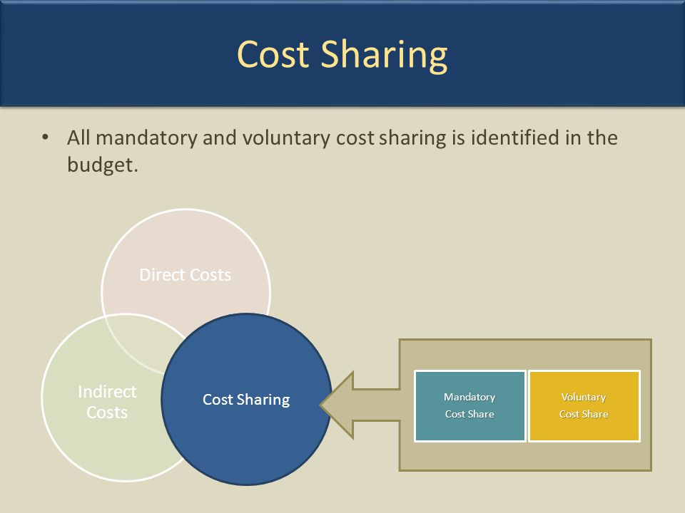 Cost Sharing All mandatory and voluntary cost sharing is identified in the budget. Direct Costs Cost Sharing Indirect Costs Cost SharingMandatory Cost