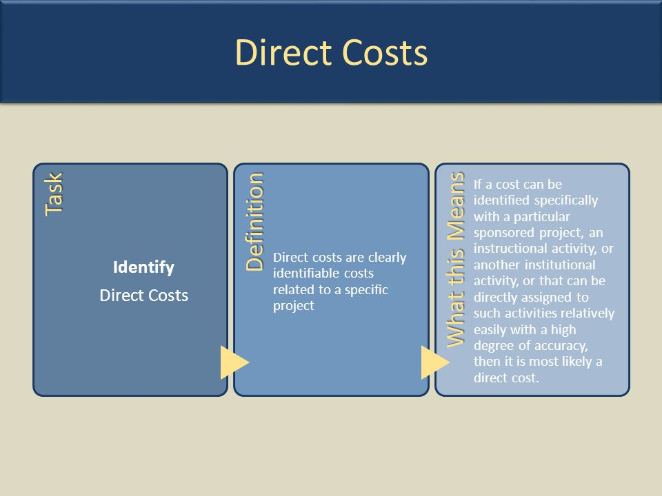 Direct Costs Task Identify Direct CostsDefinition Direct costs are clearly identifiable costs related to a specific project What this Means If a cost