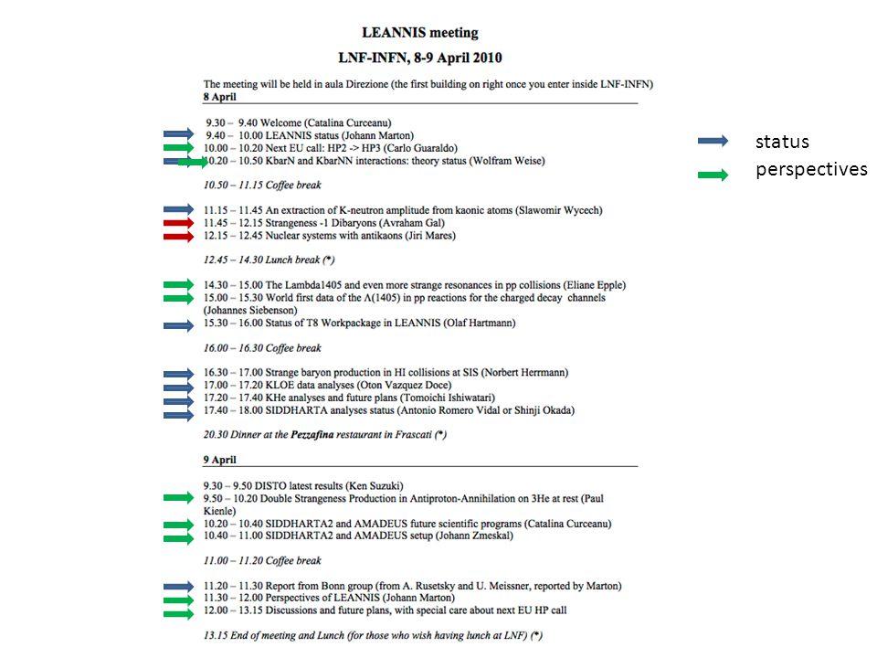 Tasks in LEANNIS2 contd T5.