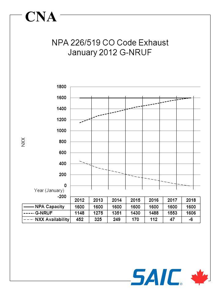 CNA NPA 226/519 CO Code Exhaust January 2012 G-NRUF
