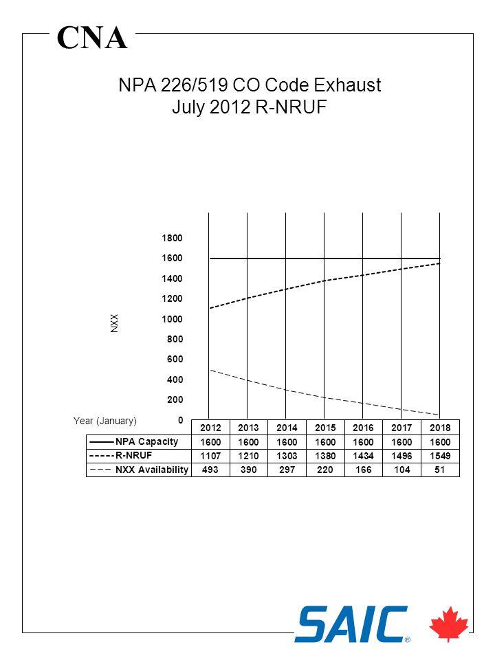 CNA NPA 226/519 CO Code Exhaust July 2012 R-NRUF