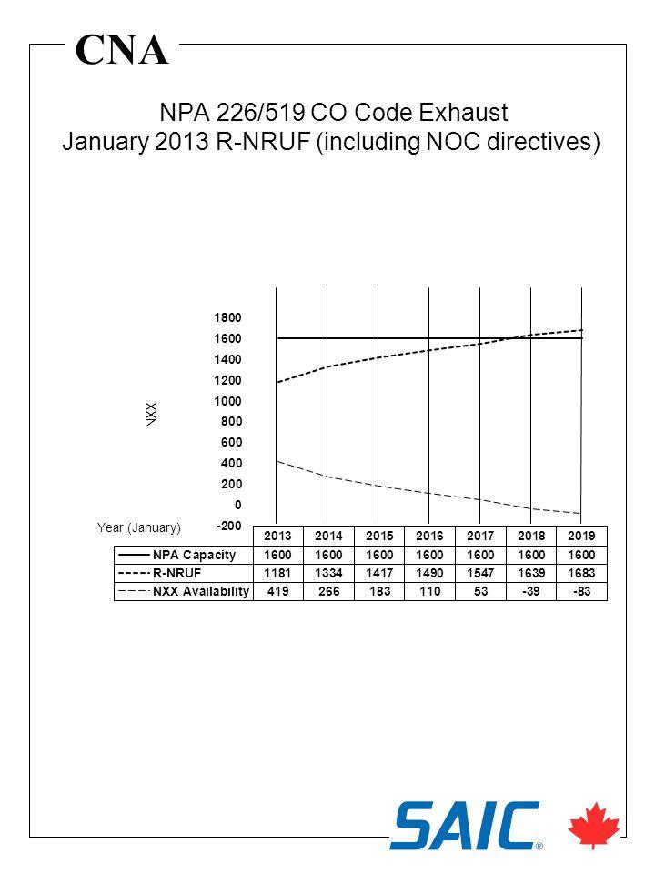 CNA NPA 226/519 CO Code Exhaust January 2013 R-NRUF (including NOC directives)