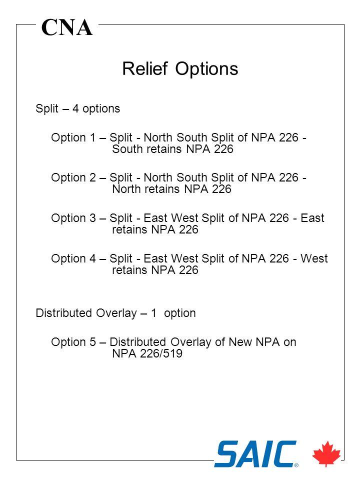 CNA Split – 4 options Option 1 – Split - North South Split of NPA 226 - South retains NPA 226 Option 2 – Split - North South Split of NPA 226 - North retains NPA 226 Option 3 – Split - East West Split of NPA 226 - East retains NPA 226 Option 4 – Split - East West Split of NPA 226 - West retains NPA 226 Distributed Overlay – 1 option Option 5 – Distributed Overlay of New NPA on NPA 226/519 Relief Options