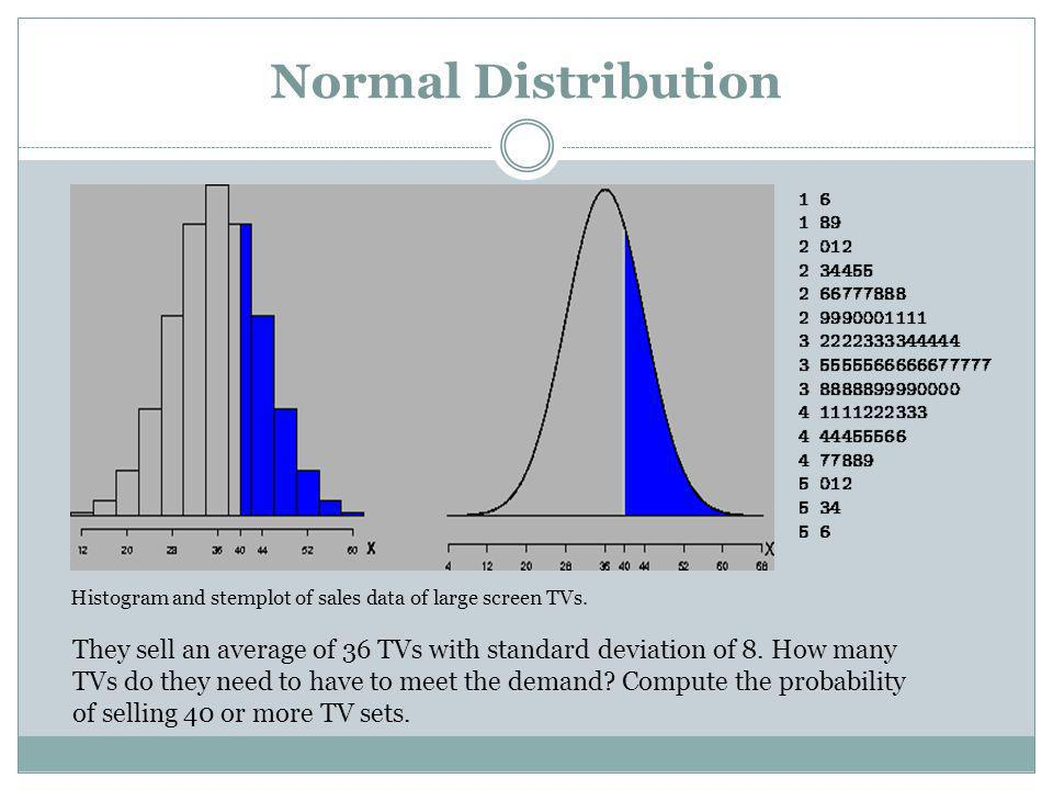 Normal Distribution They sell an average of 36 TVs with standard deviation of 8. How many TVs do they need to have to meet the demand? Compute the pro