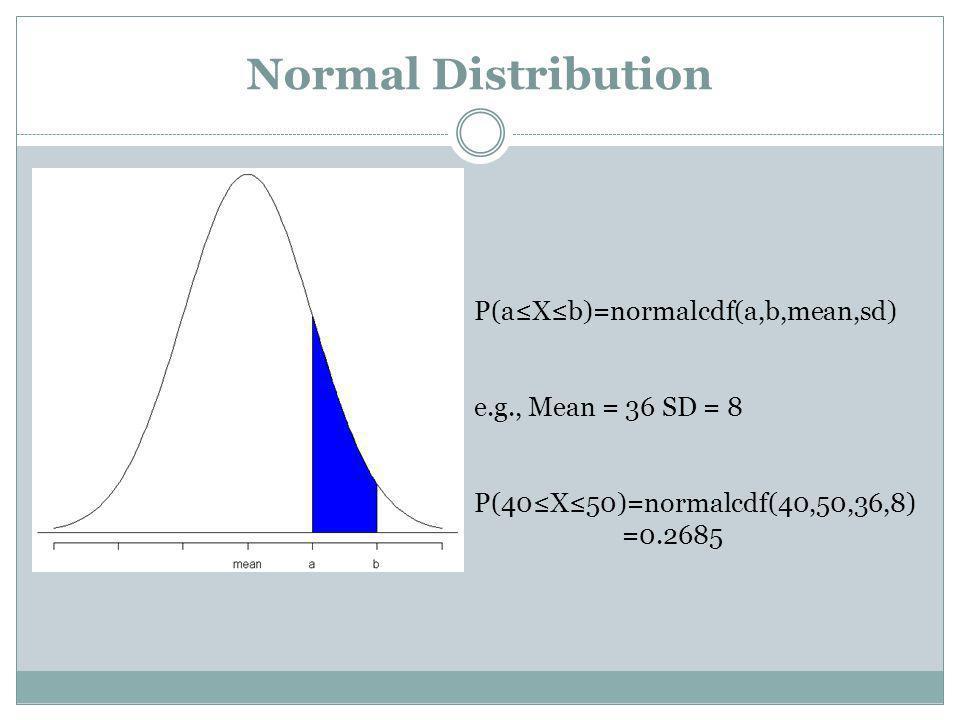Normal Distribution P(aXb)=normalcdf(a,b,mean,sd) e.g., Mean = 36 SD = 8 P(40X50)=normalcdf(40,50,36,8) =0.2685