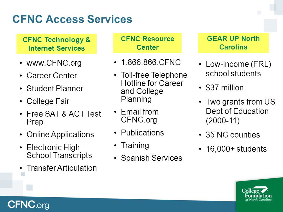 CFNC Technology & Internet Services www.CFNC.org Career Center Student Planner College Fair Free SAT & ACT Test Prep Online Applications Electronic Hi