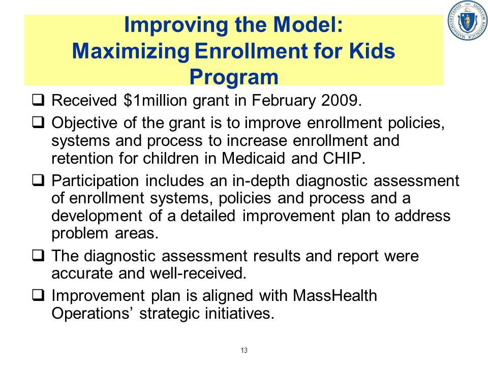 13 Improving the Model: Maximizing Enrollment for Kids Program Received $1million grant in February 2009.