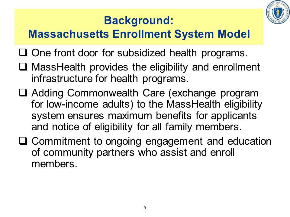 5 Background: Massachusetts Enrollment System Model One front door for subsidized health programs.