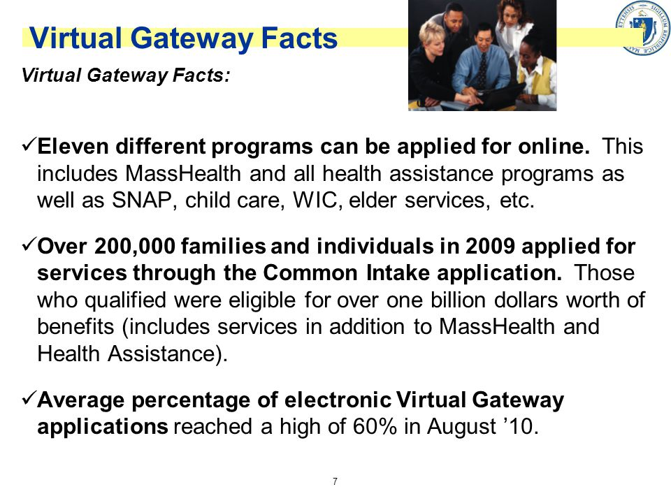 7 Virtual Gateway Facts Eleven different programs can be applied for online.