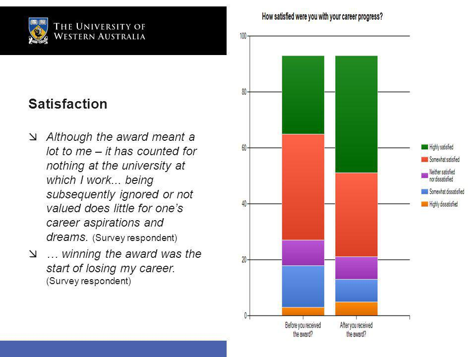 The University of Western Australia Satisfaction Although the award meant a lot to me – it has counted for nothing at the university at which I work...